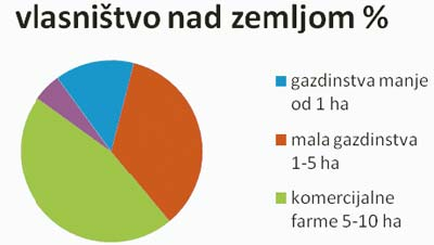 kupovina-zemljista